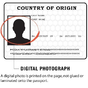 Digital passport photo for ETIAS application