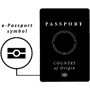 Electronic passport chip for ETIAS application